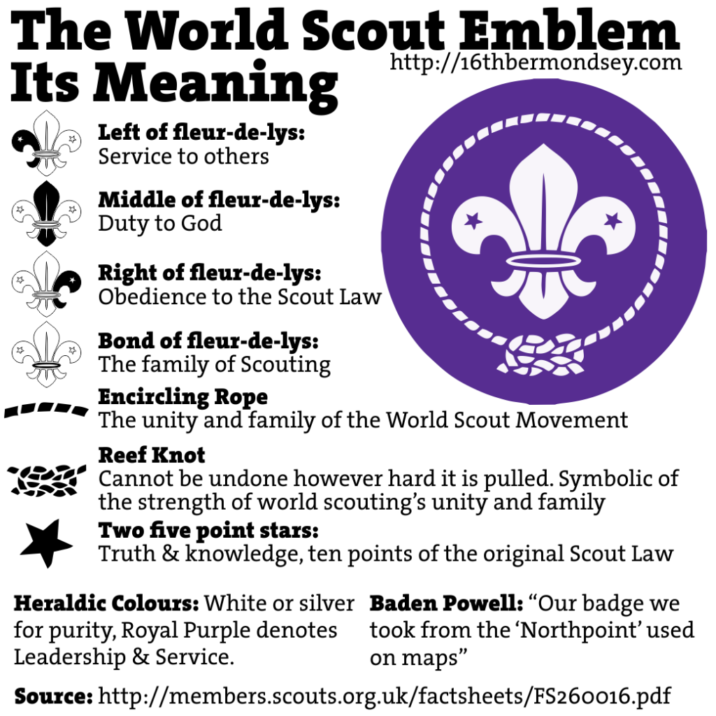 World Scout Badge explanation